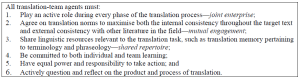 Tenets for Translation-team Interaction